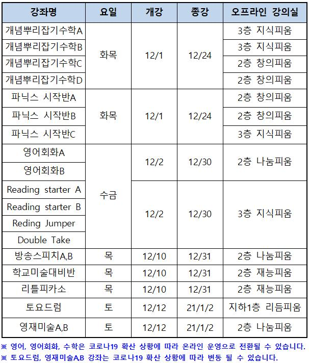 교육문화 개종강일 안내(12월).png