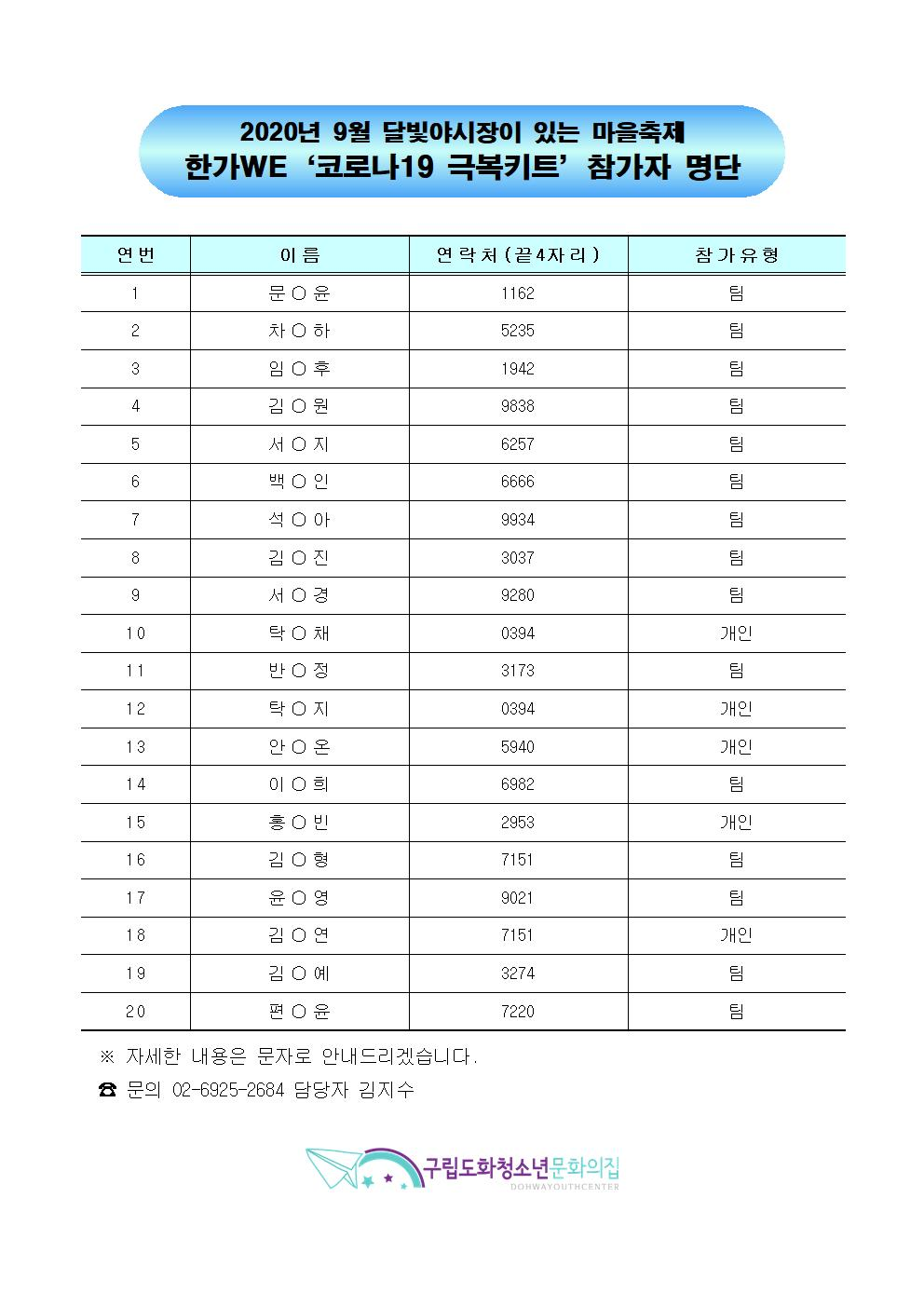 참가자명단(코로나19극복키트).jpg
